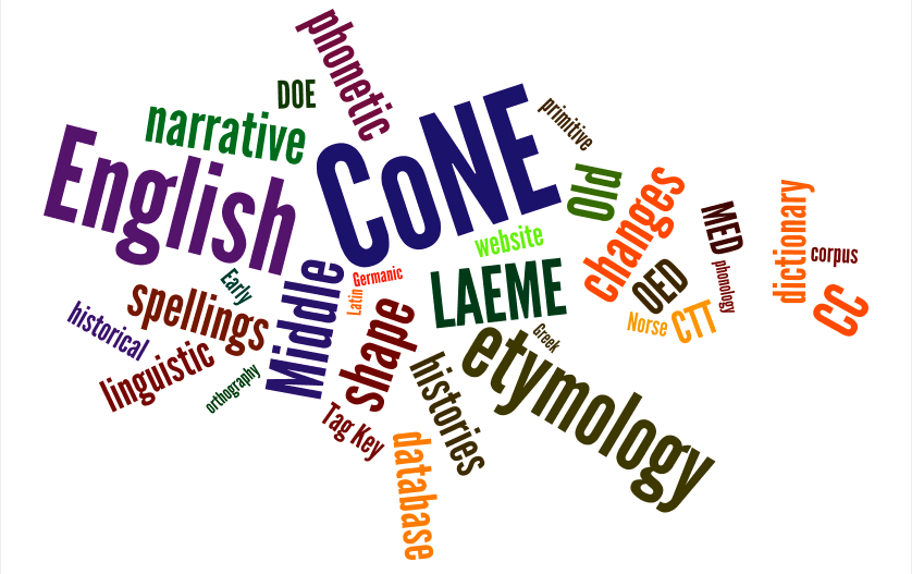 Word cloud image with key terms for CoNE.